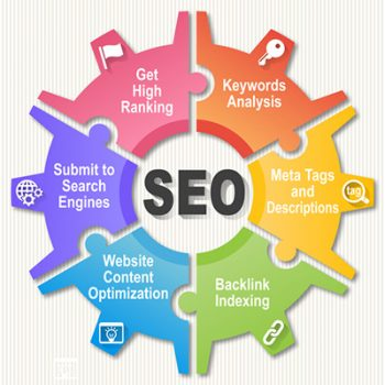 seo wheel graph