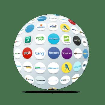 The Citation Network